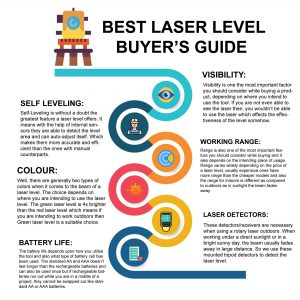 best laser level infographic