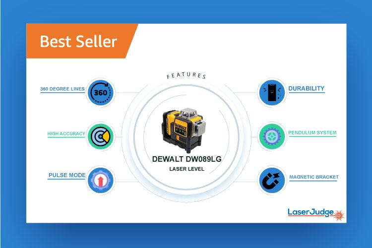 Dewalt DW089LG Laser level