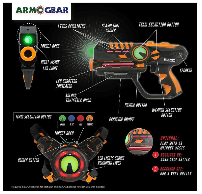 ArmoGear Laser Tag Set