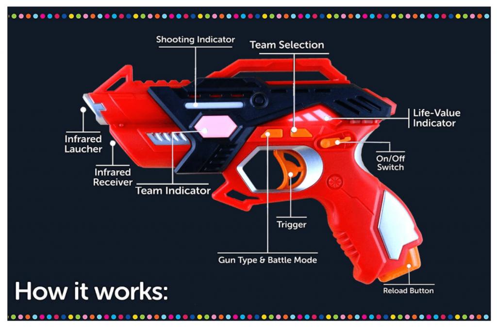Infrared Laser Tag Guns Set Guide