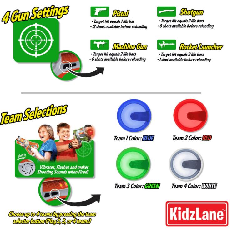 Kidzlane Laser Tag Set Guide