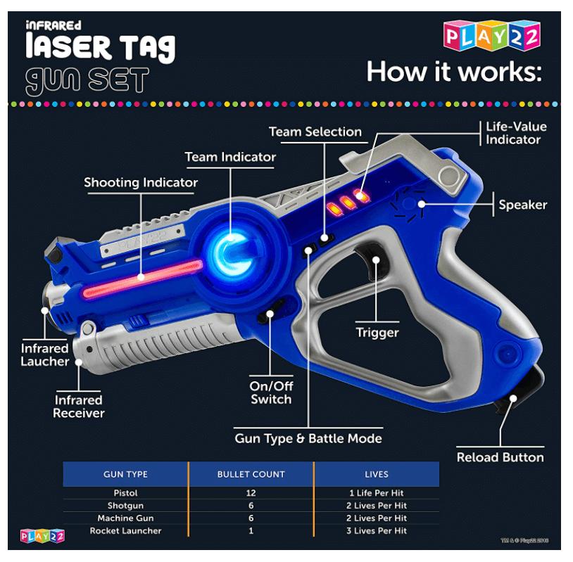 Play22 Laser Tag Sets Gun Guide